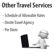 Other Travel Services